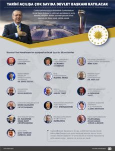 AA Erdogan aerodrom pozivnice
