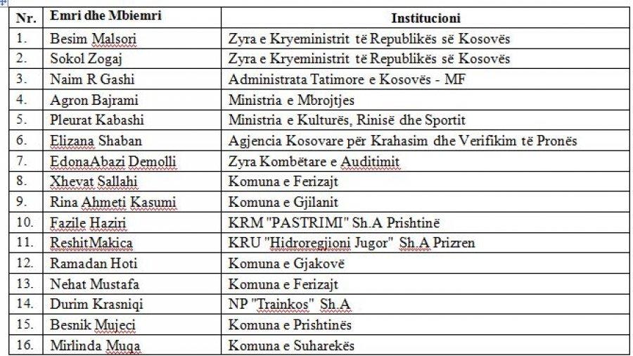 16 javnih zvaničnika