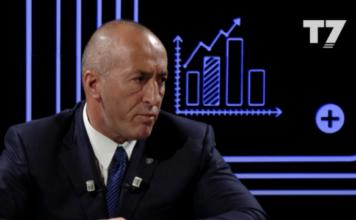 Ramuš Haradinaj Pressing